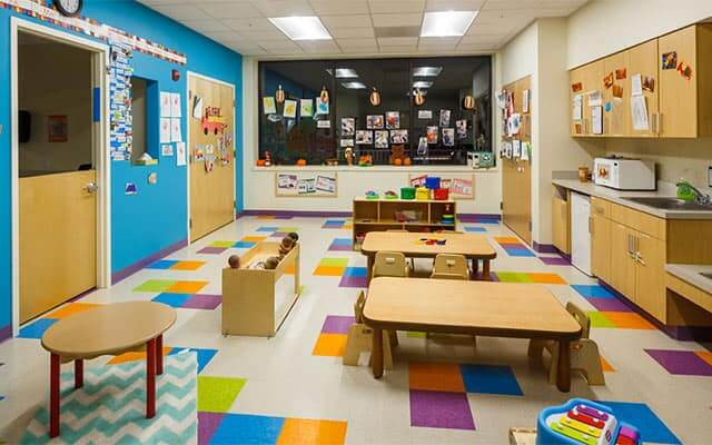 classroom environments